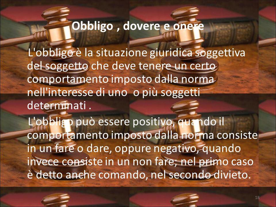 Obbligo, dovere e onere L obbligo è la situazione giuridica soggettiva del soggetto che deve tenere un certo comportamento imposto dalla norma nell interesse di uno o più soggetti determinati.