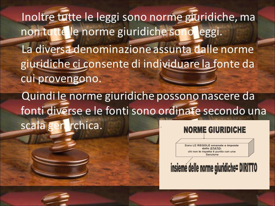 Inoltre tutte le leggi sono norme giuridiche, ma non tutte le norme giuridiche sono leggi.