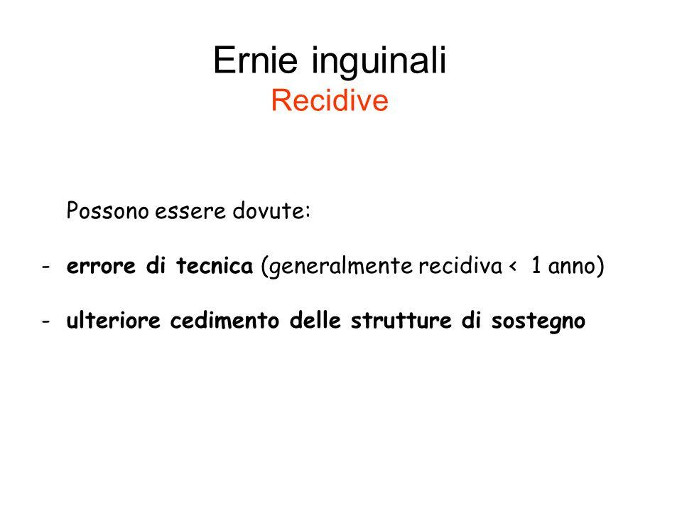 Ernie inguinali Recidive Possono essere dovute: -errore di tecnica (generalmente recidiva < 1 anno) -ulteriore cedimento delle strutture di sostegno