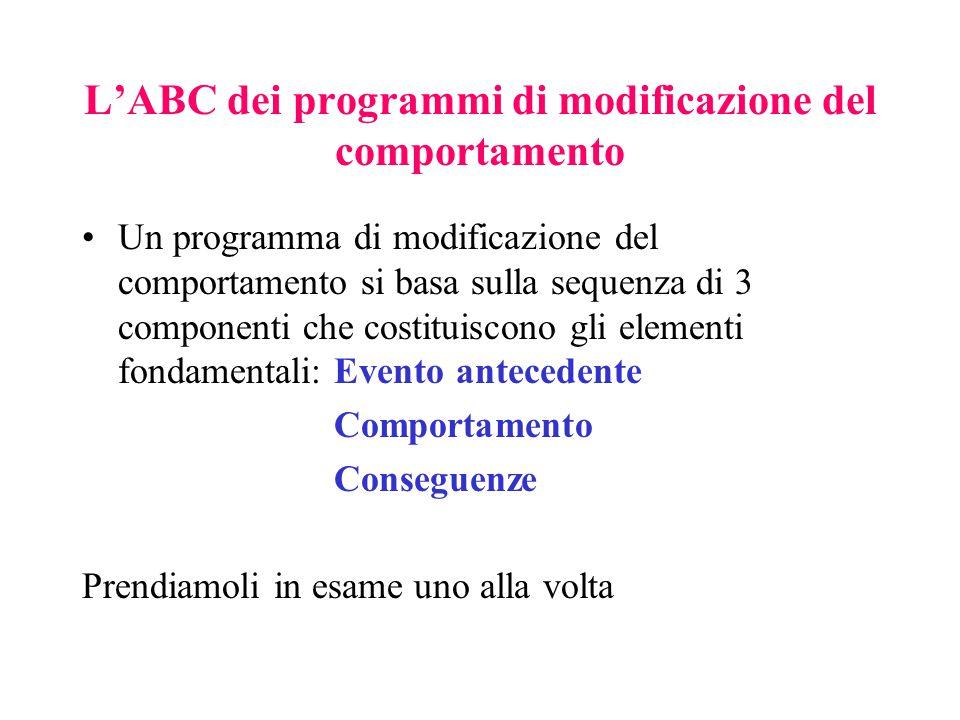 L'ABC dei programmi di modificazione del comportamento Un programma di modificazione del comportamento si basa sulla sequenza di 3 componenti che cost