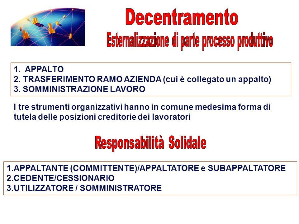 I tre strumenti organizzativi hanno in comune medesima forma di tutela delle posizioni creditorie dei lavoratori 1. APPALTO 2. TRASFERIMENTO RAMO AZIE