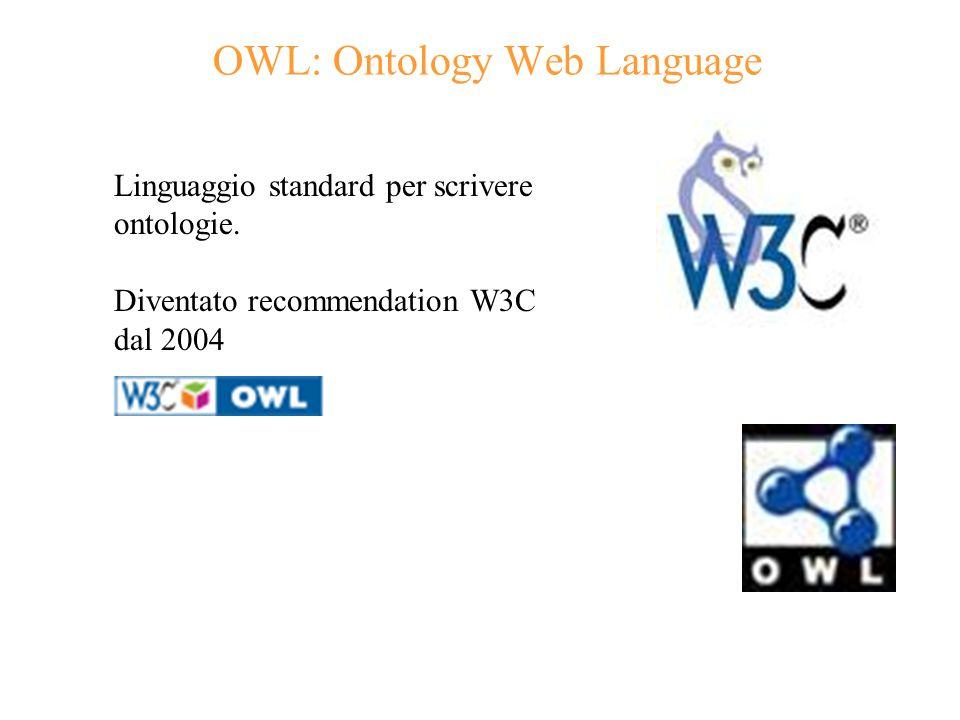 OWL: Ontology Web Language Linguaggio standard per scrivere ontologie.