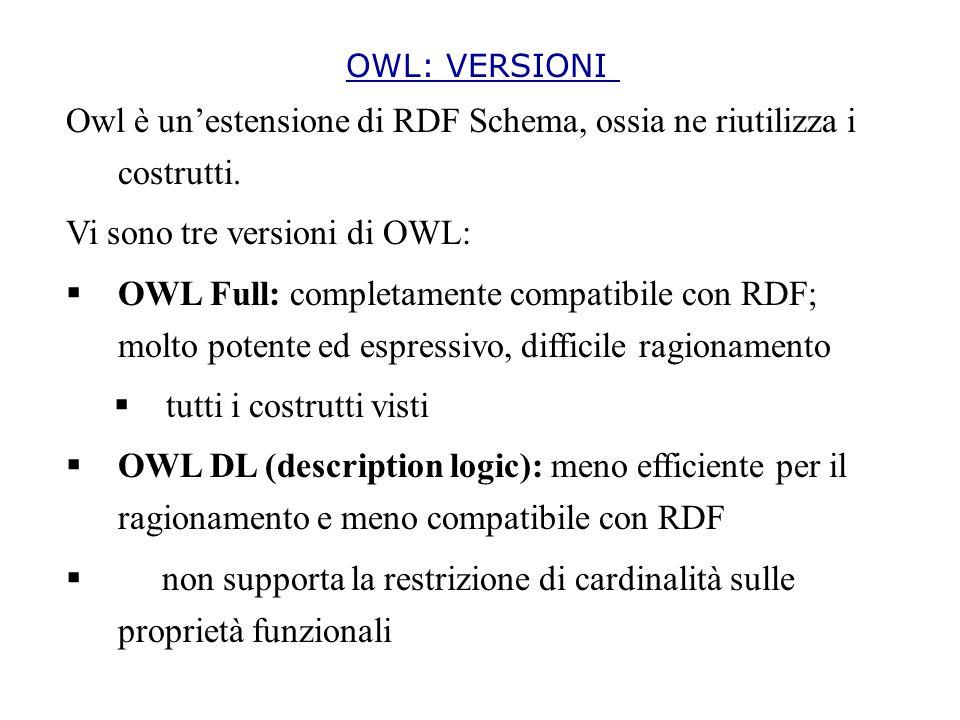 Owl è un'estensione di RDF Schema, ossia ne riutilizza i costrutti.