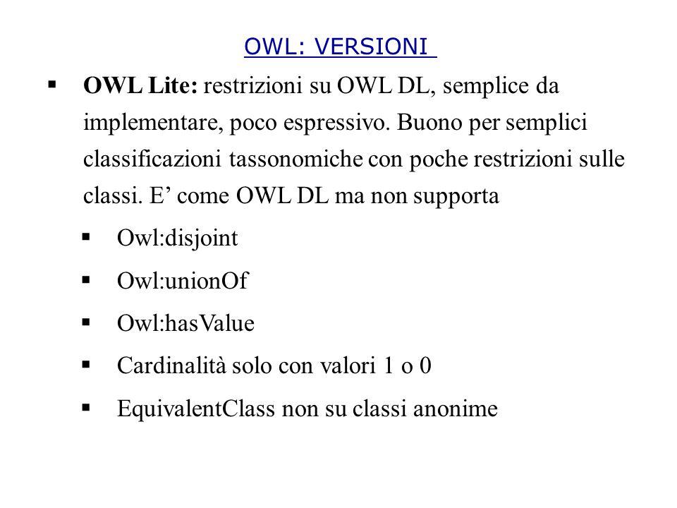  OWL Lite: restrizioni su OWL DL, semplice da implementare, poco espressivo.