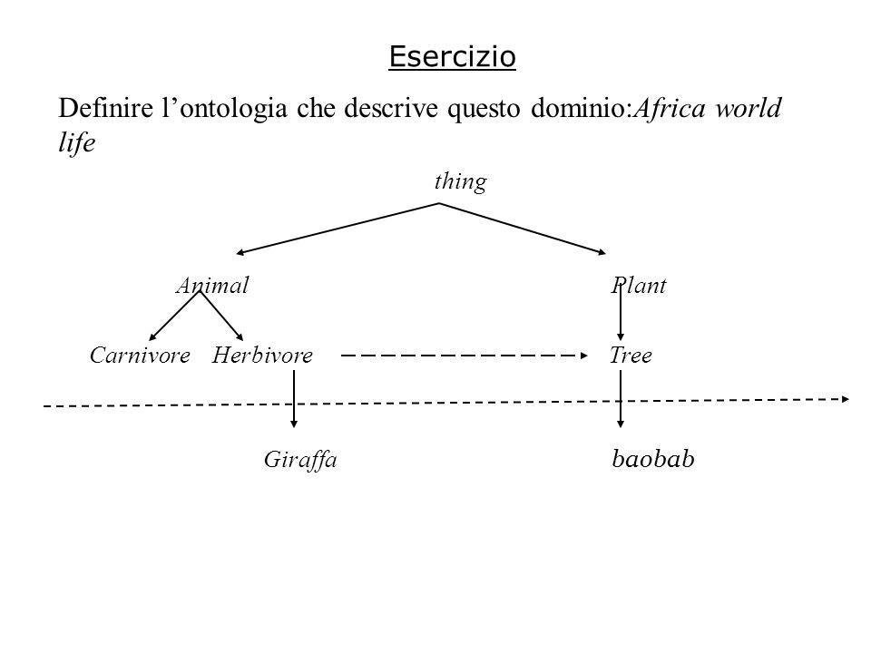 Definire l'ontologia che descrive questo dominio:Africa world life thing AnimalPlant Carnivore Herbivore Tree Giraffa baobab Esercizio