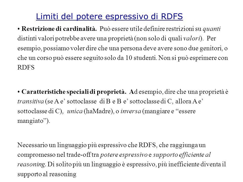 Limiti del potere espressivo di RDFS Restrizione di cardinalità.