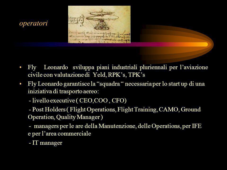 """Fly Leonardo sviluppa piani industriali pluriennali per l'aviazione civile con valutazione di Yeld, RPK's, TPK's Fly Leonardo garantisce la """"squadra """""""