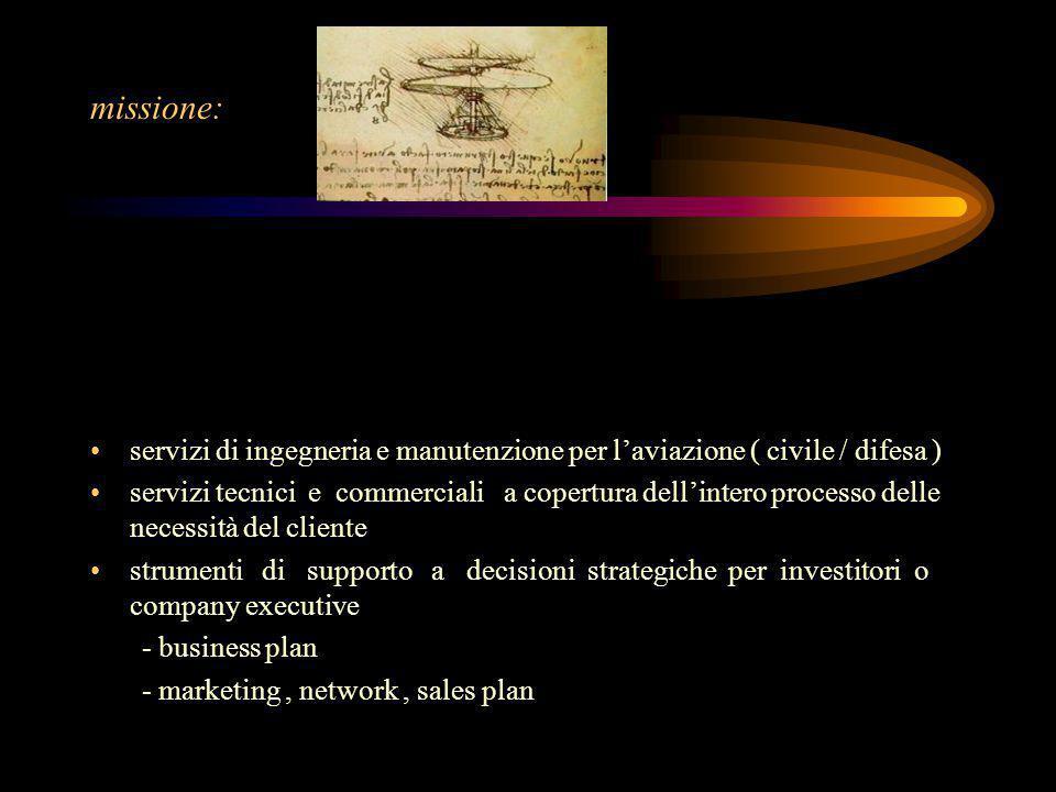 missione: servizi di ingegneria e manutenzione per l'aviazione ( civile / difesa ) servizi tecnici e commerciali a copertura dell'intero processo delle necessità del cliente strumenti di supporto a decisioni strategiche per investitori o company executive - business plan - marketing, network, sales plan