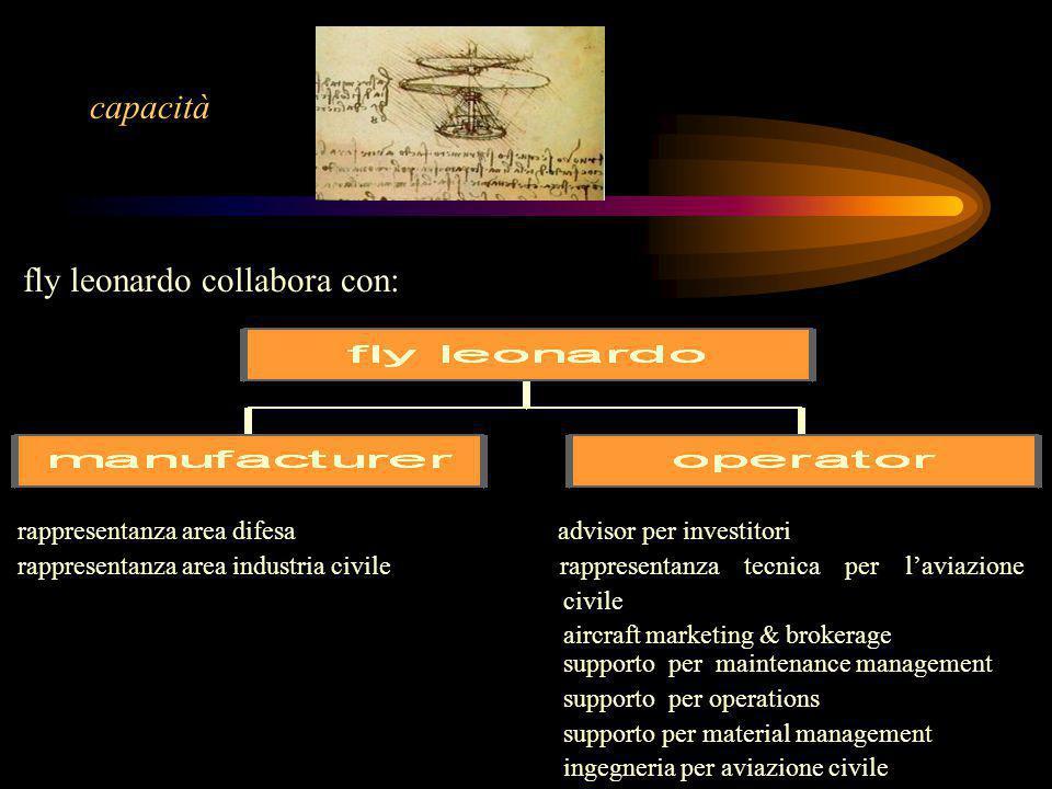 capacità fly leonardo collabora con: rappresentanza area difesa advisor per investitori rappresentanza area industria civile rappresentanza tecnica pe