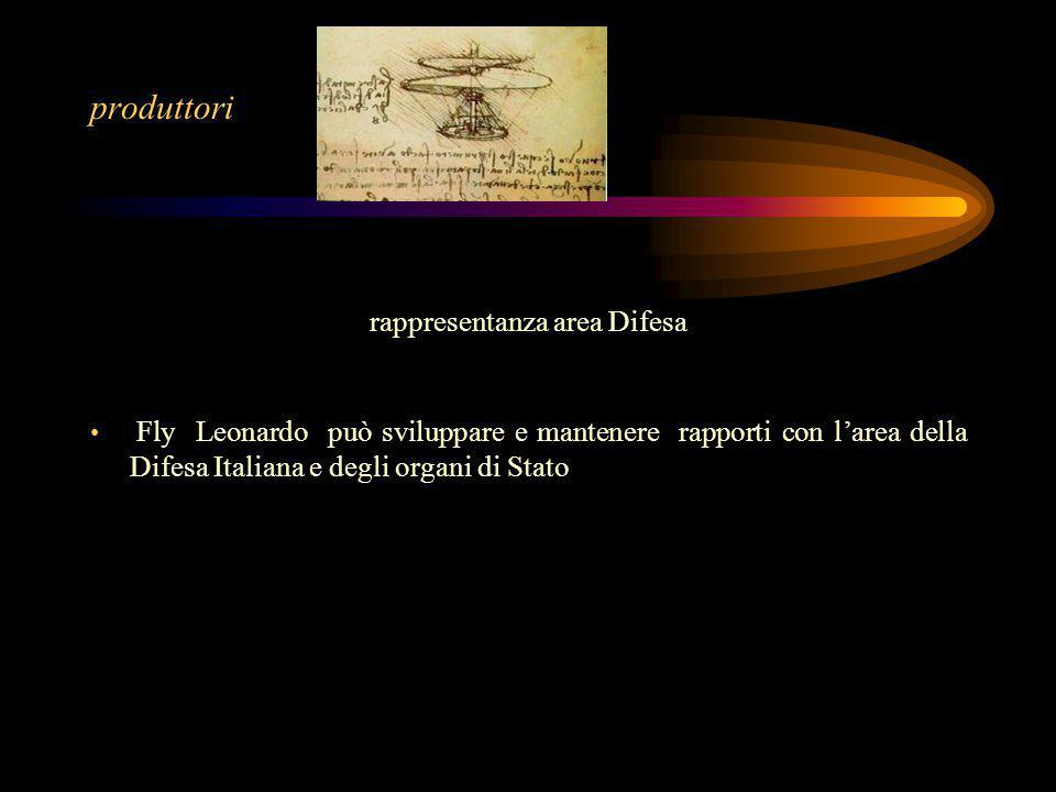 produttori rappresentanza area Difesa Fly Leonardo può sviluppare e mantenere rapporti con l'area della Difesa Italiana e degli organi di Stato