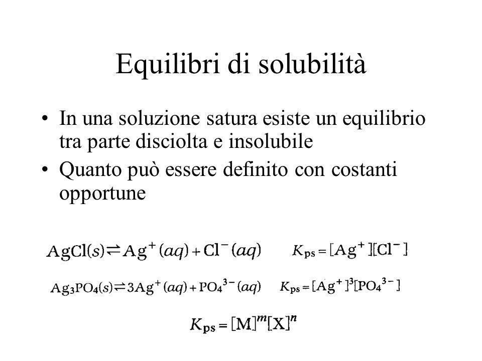 Equilibri di solubilità In una soluzione satura esiste un equilibrio tra parte disciolta e insolubile Quanto può essere definito con costanti opportun