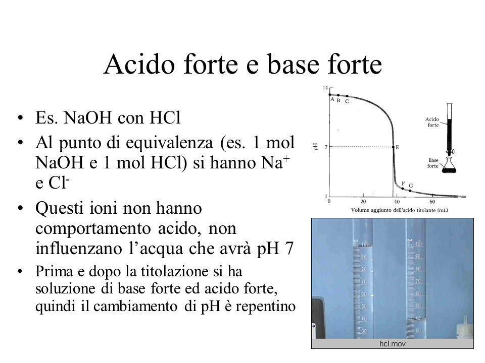 Acido forte e base forte Es. NaOH con HCl Al punto di equivalenza (es. 1 mol NaOH e 1 mol HCl) si hanno Na + e Cl - Questi ioni non hanno comportament