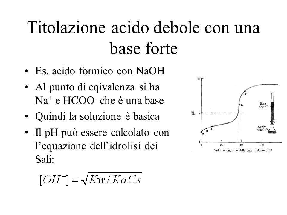 Titolazione acido debole con una base forte Es. acido formico con NaOH Al punto di eqivalenza si ha Na + e HCOO - che è una base Quindi la soluzione è