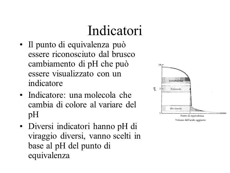 Indicatori Il punto di equivalenza può essere riconosciuto dal brusco cambiamento di pH che può essere visualizzato con un indicatore Indicatore: una