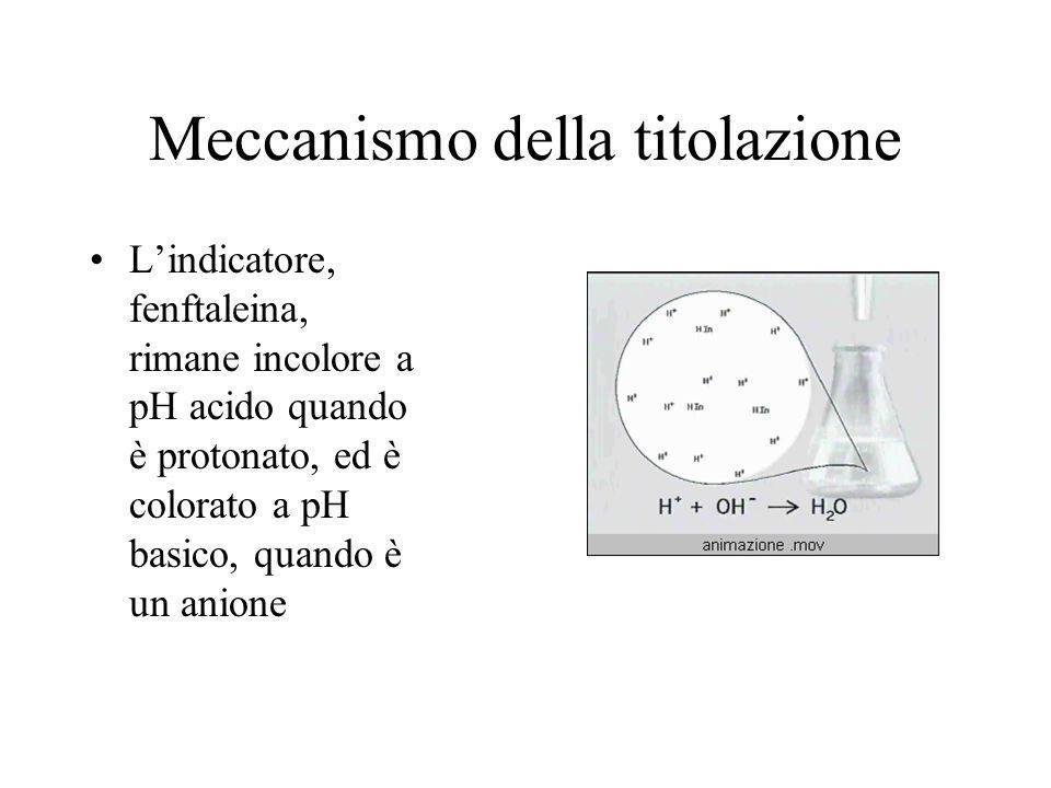 Meccanismo della titolazione L'indicatore, fenftaleina, rimane incolore a pH acido quando è protonato, ed è colorato a pH basico, quando è un anione