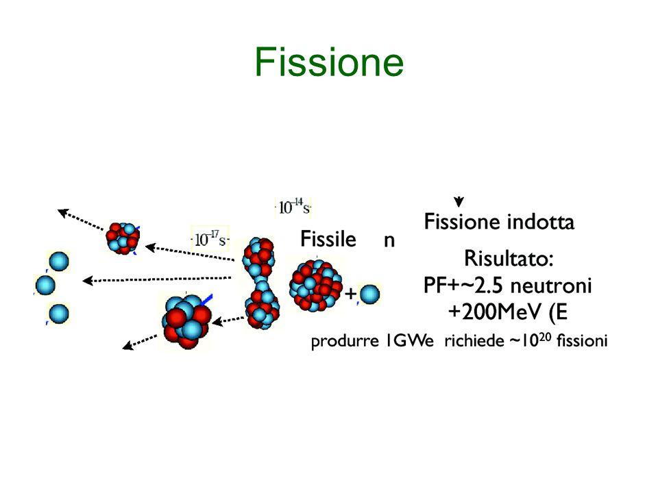 Fissione