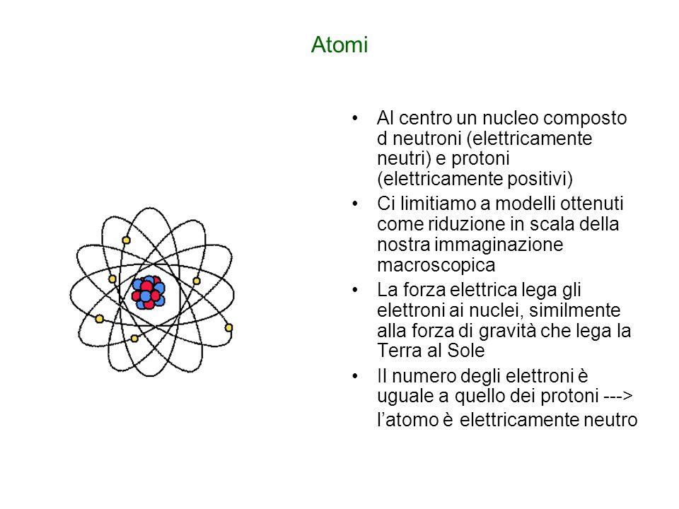 Atomi Al centro un nucleo composto d neutroni (elettricamente neutri) e protoni (elettricamente positivi) Ci limitiamo a modelli ottenuti come riduzio