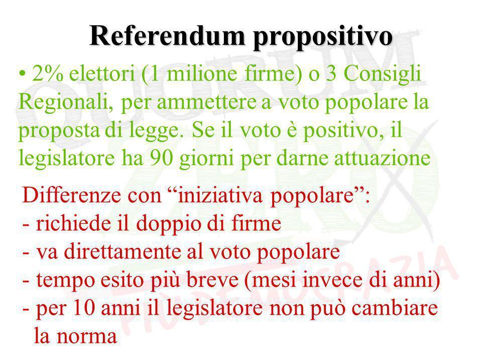 Referendum propositivo 2% elettori (1 milione firme) o 3 Consigli Regionali, per ammettere a voto popolare la proposta di legge.