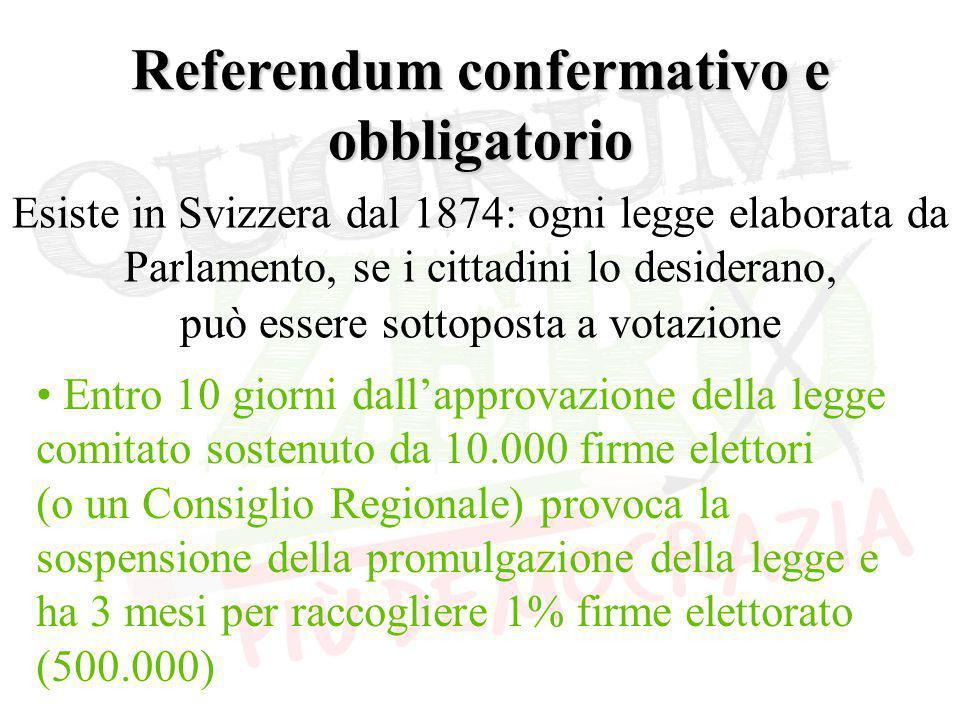 Referendum confermativo e obbligatorio Esiste in Svizzera dal 1874: ogni legge elaborata da Parlamento, se i cittadini lo desiderano, può essere sottoposta a votazione Entro 10 giorni dall'approvazione della legge comitato sostenuto da 10.000 firme elettori (o un Consiglio Regionale) provoca la sospensione della promulgazione della legge e ha 3 mesi per raccogliere 1% firme elettorato (500.000)