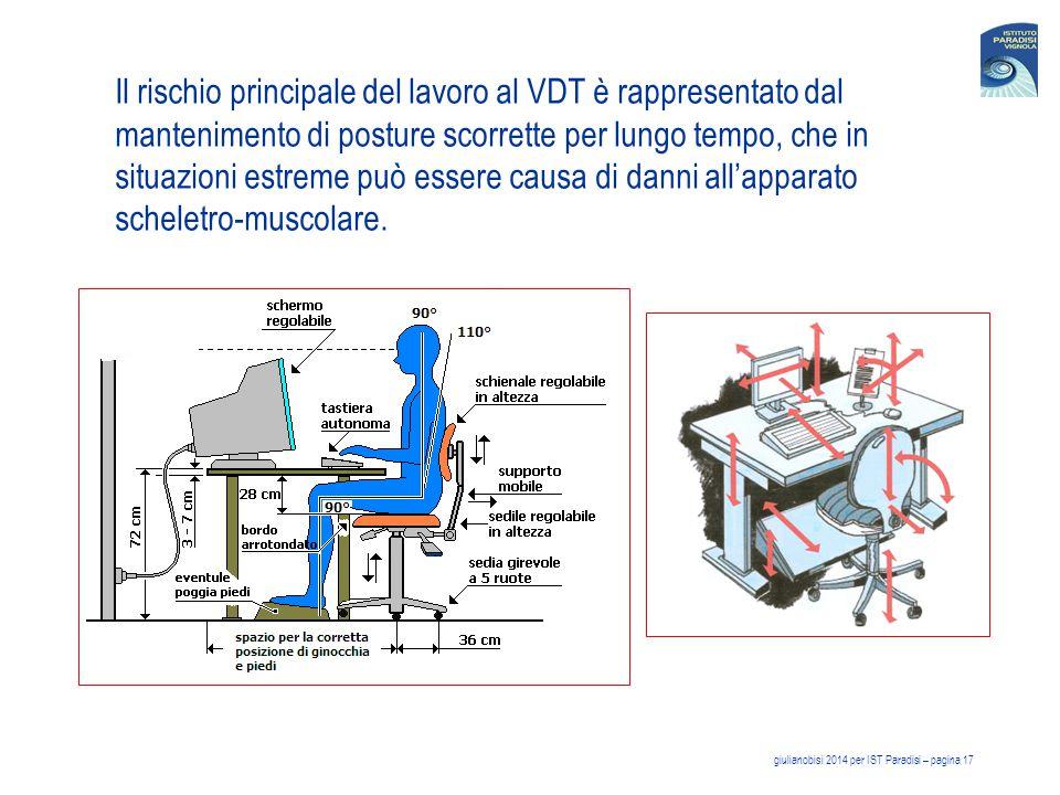 giulianobisi 2014 per IST Paradisi – pagina 17 Il rischio principale del lavoro al VDT è rappresentato dal mantenimento di posture scorrette per lungo tempo, che in situazioni estreme può essere causa di danni all'apparato scheletro-muscolare.
