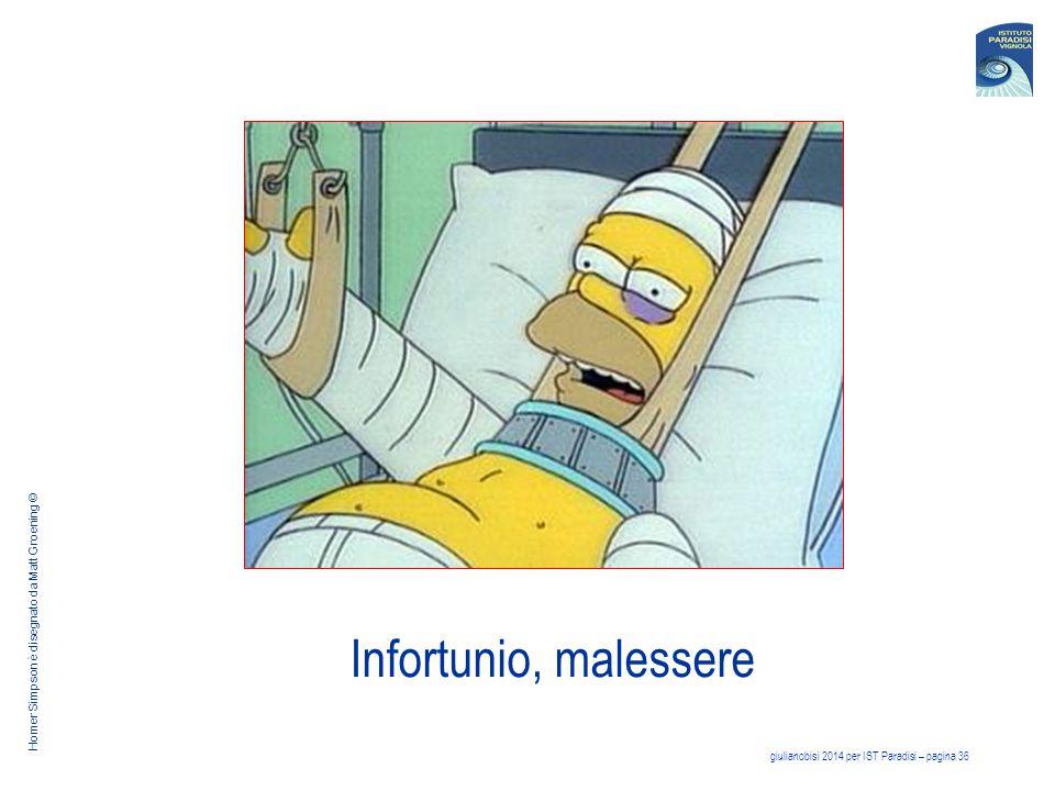 giulianobisi 2014 per IST Paradisi – pagina 36 Infortunio, malessere Homer Simpson è disegnato da Matt Groening ©