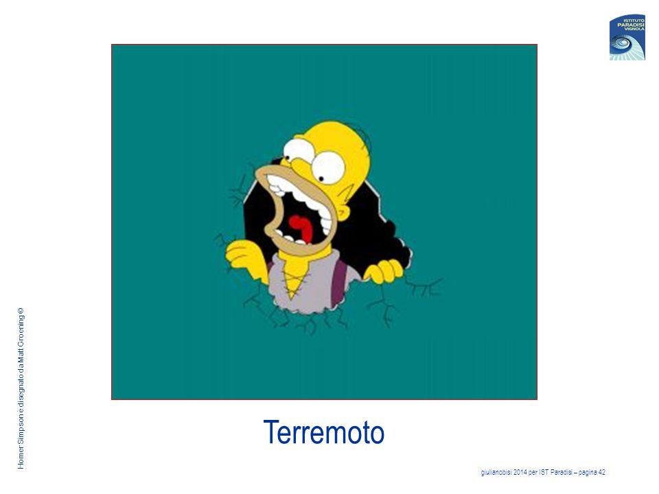 Intervento urgente Docenti, Addetti antincendio, Primo soccorso, collaboratori scolastici e… intervento d'emergenza dei Soccorsi esterni (*) in caso di evento di bassa intensità giulianobisi 2014 per IST Paradisi – pagina 43 Homer Simpson è disegnato da Matt Groening ©