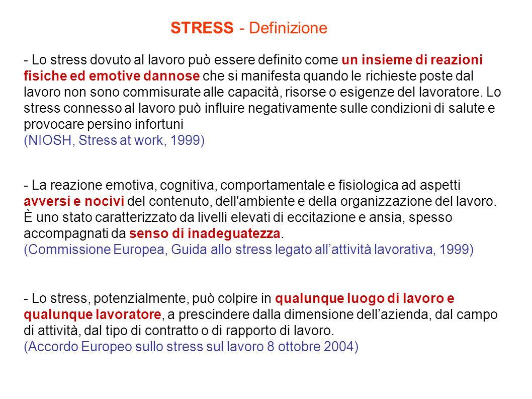 STRESS - Definizione - Lo stress dovuto al lavoro può essere definito come un insieme di reazioni fisiche ed emotive dannose che si manifesta quando l