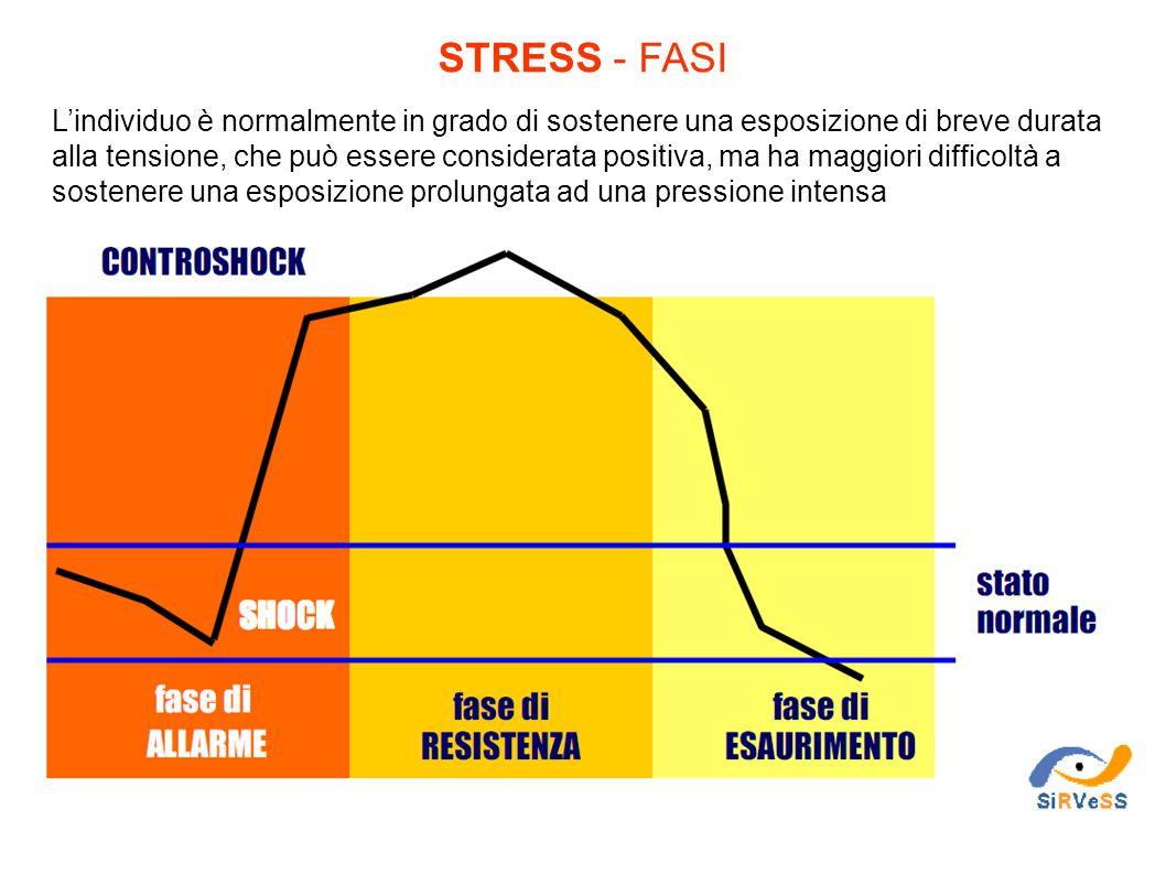STRESS - FASI L'individuo è normalmente in grado di sostenere una esposizione di breve durata alla tensione, che può essere considerata positiva, ma h