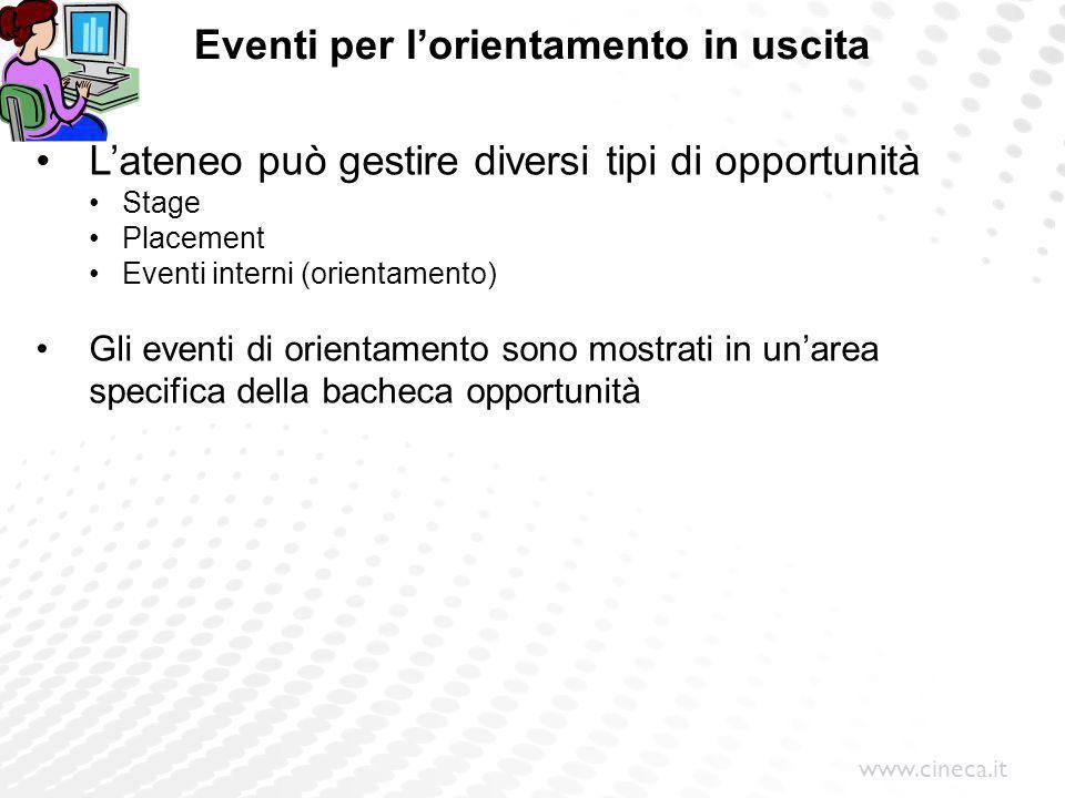 www.cineca.it Eventi per l'orientamento in uscita L'ateneo può gestire diversi tipi di opportunità Stage Placement Eventi interni (orientamento) Gli eventi di orientamento sono mostrati in un'area specifica della bacheca opportunità