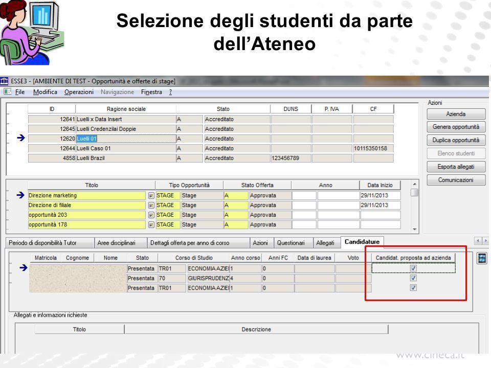 www.cineca.it Selezione degli studenti da parte dell'Ateneo