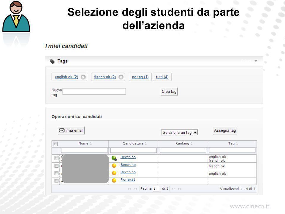 www.cineca.it Selezione degli studenti da parte dell'azienda