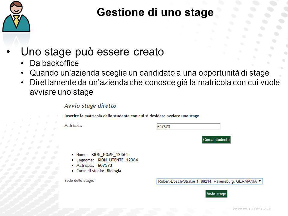 www.cineca.it Gestione di uno stage Uno stage può essere creato Da backoffice Quando un'azienda sceglie un candidato a una opportunità di stage Direttamente da un'azienda che conosce già la matricola con cui vuole avviare uno stage