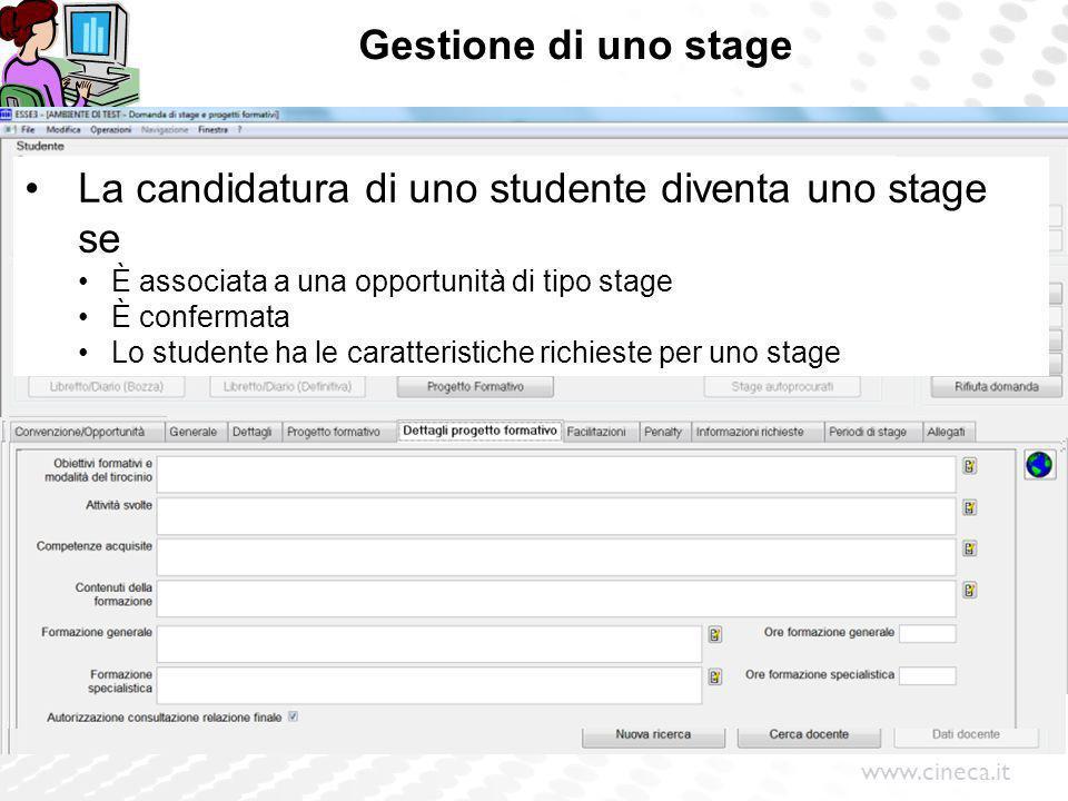 www.cineca.it Gestione di uno stage La candidatura di uno studente diventa uno stage se È associata a una opportunità di tipo stage È confermata Lo studente ha le caratteristiche richieste per uno stage