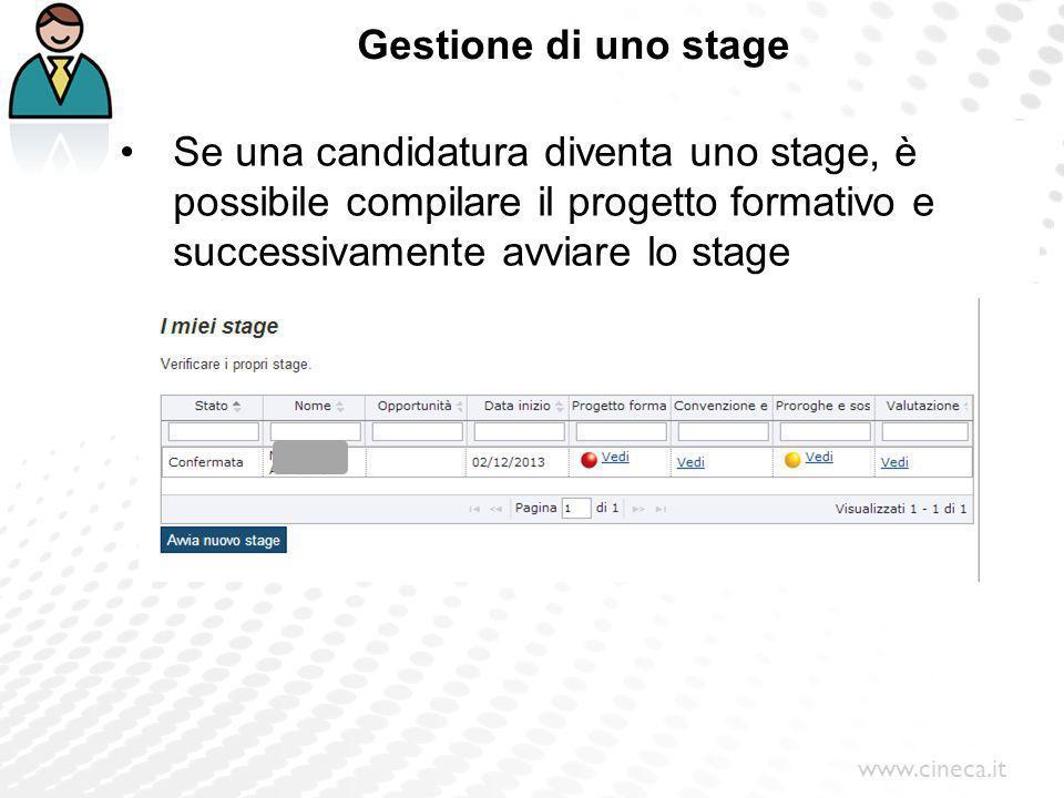 www.cineca.it Gestione di uno stage Se una candidatura diventa uno stage, è possibile compilare il progetto formativo e successivamente avviare lo stage