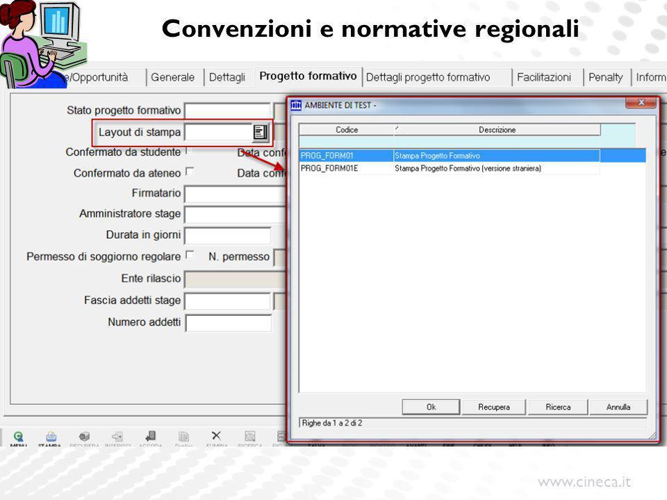 www.cineca.it Convenzioni e normative regionali