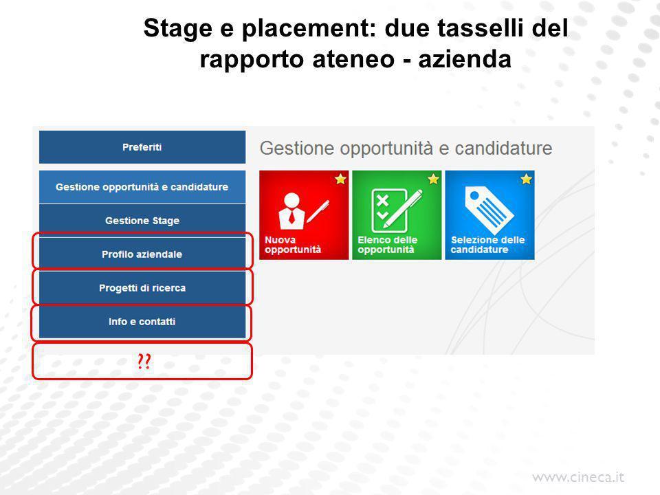 Stage e placement: due tasselli del rapporto ateneo - azienda ? ??