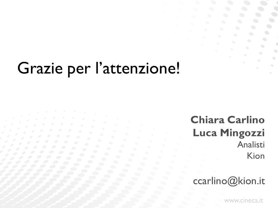 www.cineca.it Grazie per l'attenzione! Chiara Carlino Luca Mingozzi Analisti Kion ccarlino@kion.it