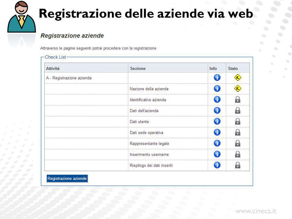 www.cineca.it Registrazione delle aziende via web