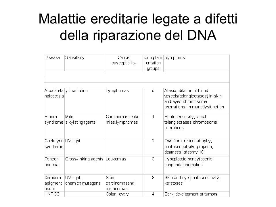 Malattie ereditarie legate a difetti della riparazione del DNA