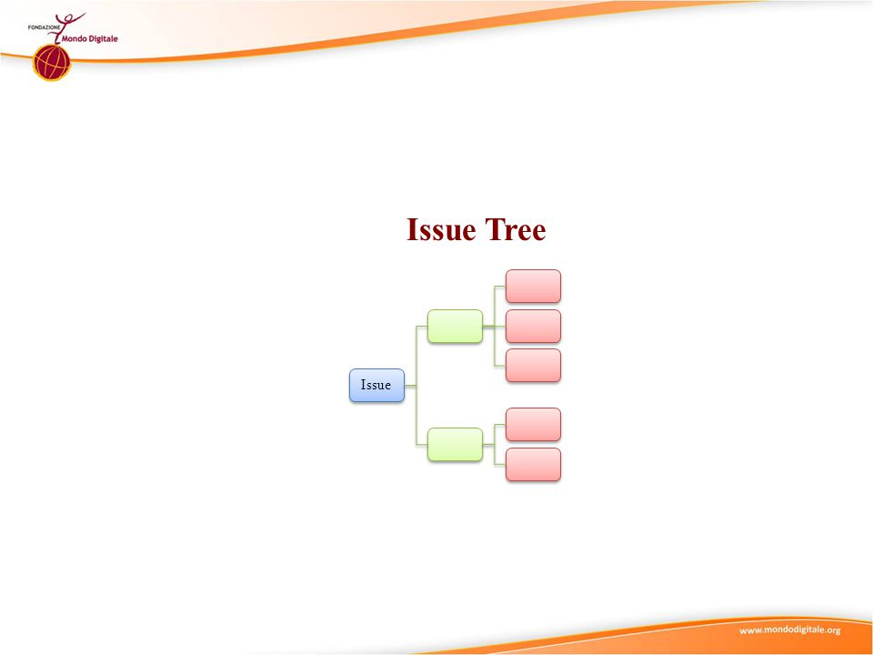 Gli Issue Trees – nonché l'approccio MECE (mutuamente esclusivi, collettivamente esaustivi) sono associati alla metodologia di risoluzione dei problemi di McKinsey.