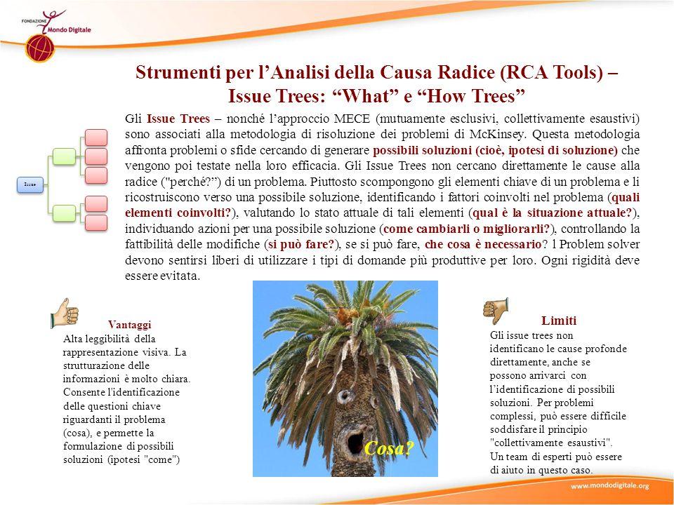 What Tree per Redditività (Friga, 2009, p.92) Il What Tree aiuta ad acquisire una profonda comprensione del problema, consentendo (1) una chiara organizzazione e visualizzazione di tutte le questioni o aspetti importanti del problema ( quali elementi coinvolti? ) e (2) la valutazione della situazione attuale.