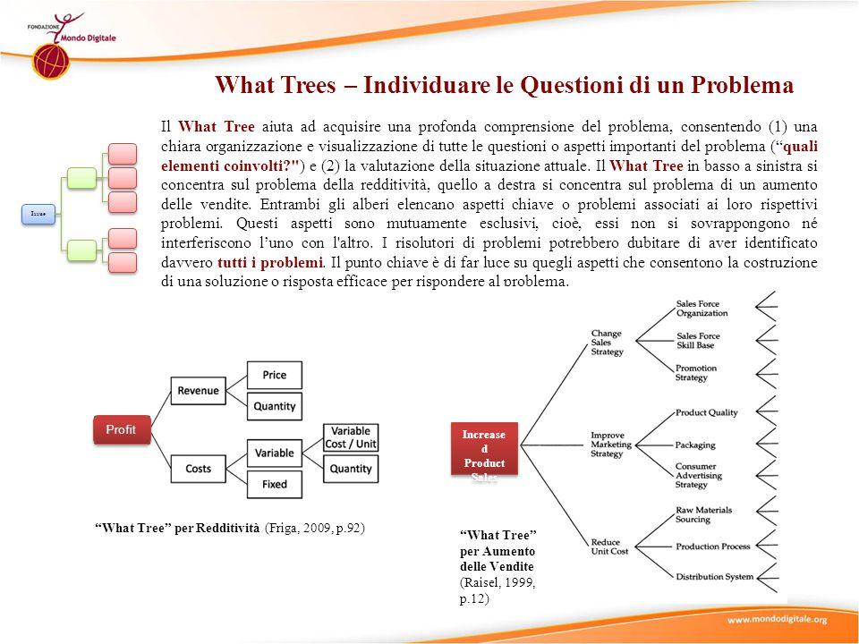 """""""What Tree"""" per Redditività (Friga, 2009, p.92) Il What Tree aiuta ad acquisire una profonda comprensione del problema, consentendo (1) una chiara org"""