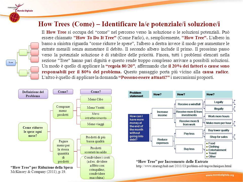 """Il How Tree si occupa del """"come"""" nel percorso verso la soluzione o le soluzioni potenziali. Può essere chiamato"""