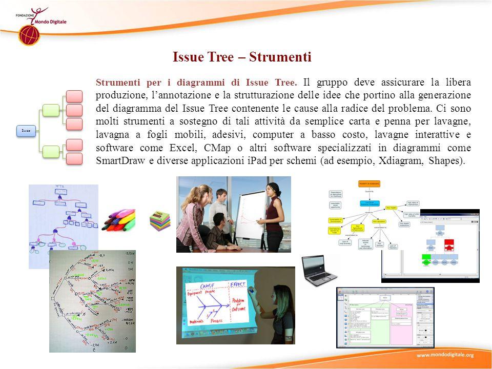Issue Tree – Strumenti Decision Tree (manual) Strumenti per i diagrammi di Issue Tree. Il gruppo deve assicurare la libera produzione, l'annotazione e