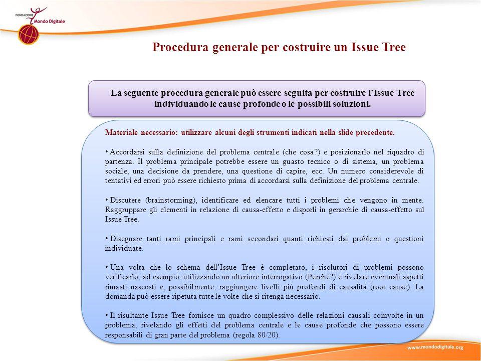 Procedura generale per costruire un Issue Tree Materiale necessario: utilizzare alcuni degli strumenti indicati nella slide precedente. Accordarsi sul