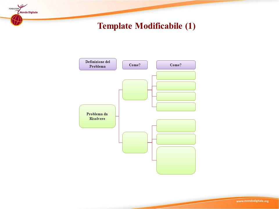 Template Modificabile (2) Problema da Risolvere Definizione del Problema Come? Si può fare?