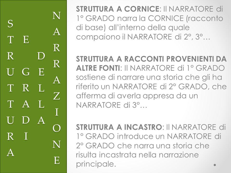 STRUTTURA A CORNICE : Il NARRATORE di 1° GRADO narra la CORNICE (racconto di base) all'interno della quale compaiono il NARRATORE di 2°, 3°… STRUTTURA