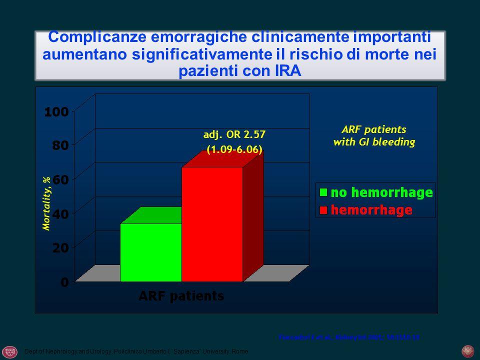 Complicanze emorragiche clinicamente importanti aumentano significativamente il rischio di morte nei pazienti con IRA Fiaccadori E et al., Kidney Int