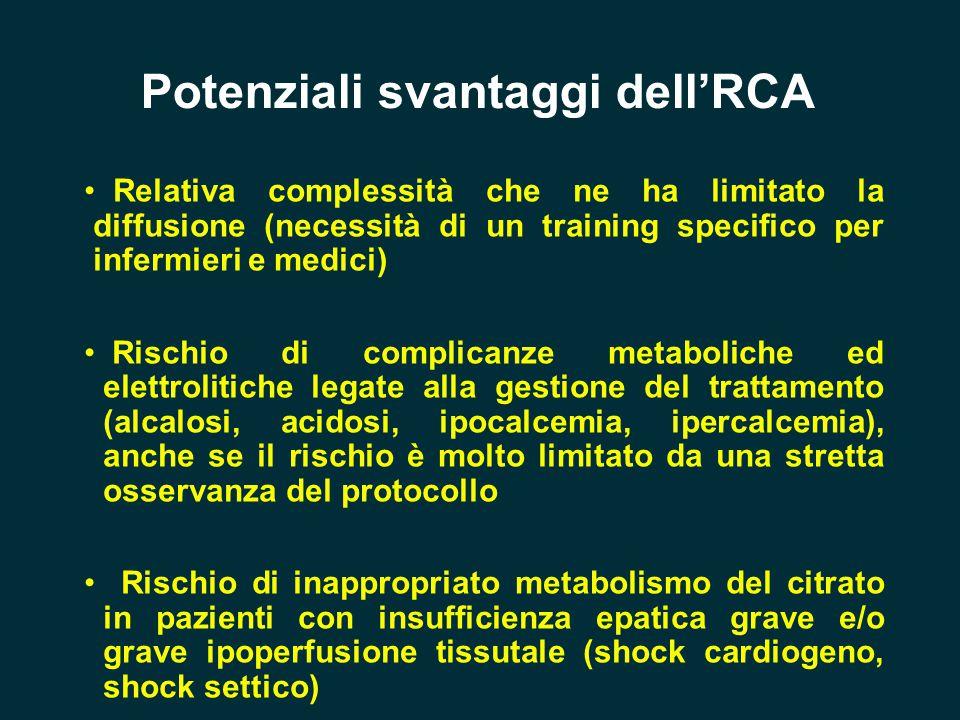 Potenziali svantaggi dell'RCA Relativa complessità che ne ha limitato la diffusione (necessità di un training specifico per infermieri e medici) Risch