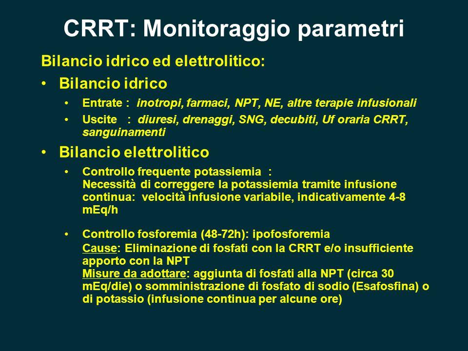 CRRT: Monitoraggio parametri Bilancio idrico ed elettrolitico: Bilancio idrico Entrate : inotropi, farmaci, NPT, NE, altre terapie infusionali Uscite